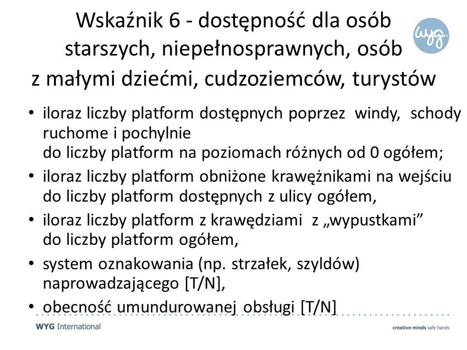"""Wskaźnik 6 - dostępność dla osób starszych, niepełnosprawnych, osób z małymi dziećmi, cudzoziemców, turystów iloraz liczby platform dostępnych poprzez windy, schody ruchome i pochylnie do liczby platform na poziomach różnych od 0 ogółem; iloraz liczby platform obniżone krawężnikami na wejściu do liczby platform dostępnych z ulicy ogółem, iloraz liczby platform z krawędziami z """"wypustkami do liczby platform ogółem, system oznakowania (np."""