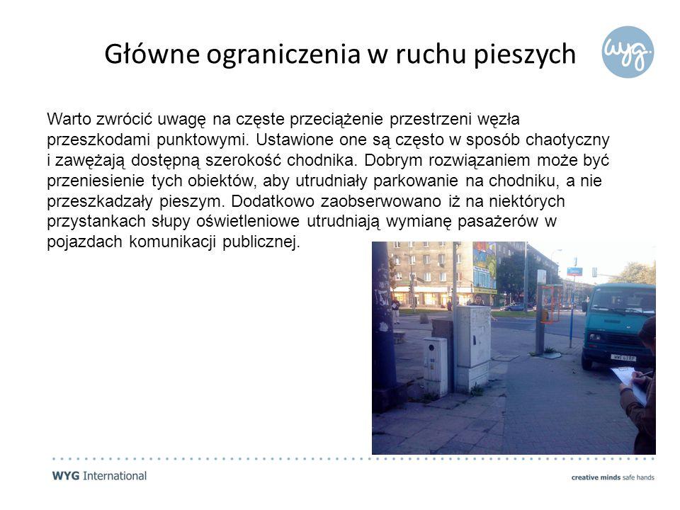 Wskaźniki oceny węzłów przesiadkowych w Warszawie Piotr Krukowski, Piotr Olszewski Listopad 2010 r.