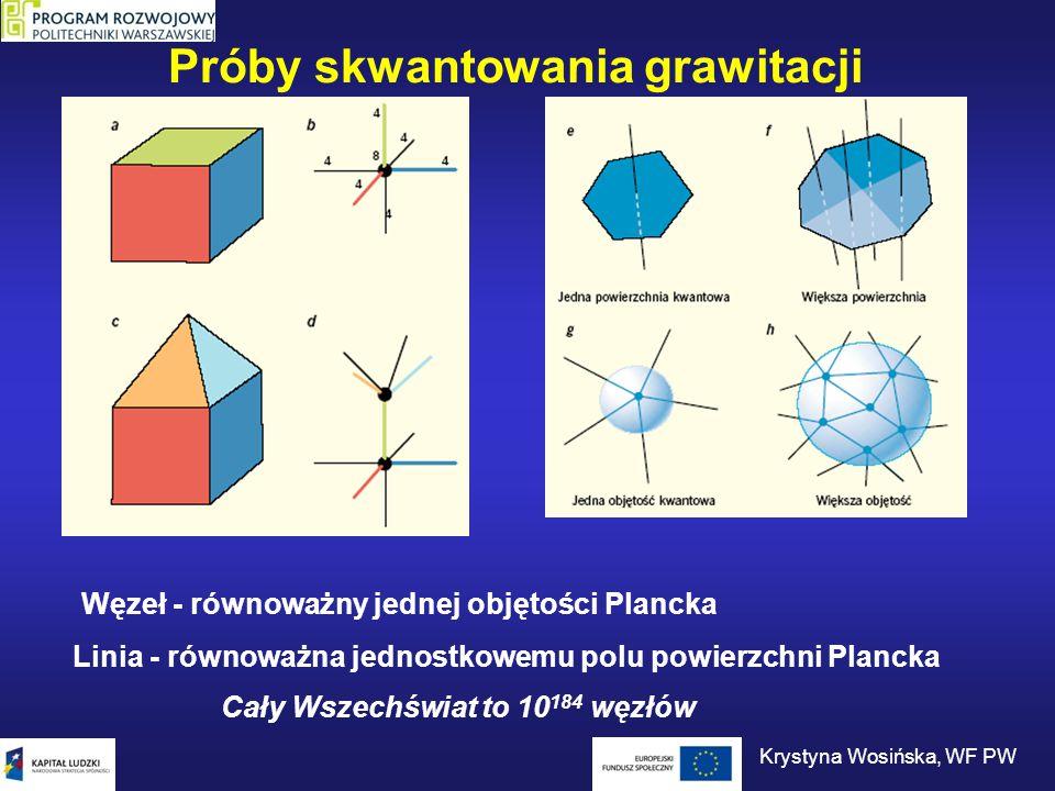 Próby skwantowania grawitacji Węzeł - równoważny jednej objętości Plancka Linia - równoważna jednostkowemu polu powierzchni Plancka Cały Wszechświat t