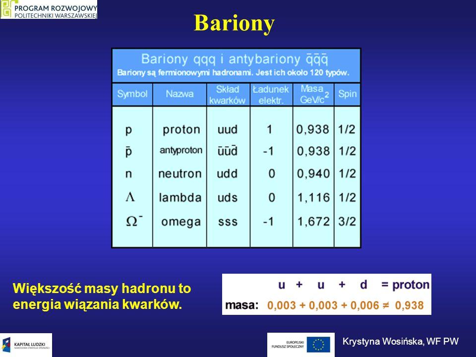 Bariony Większość masy hadronu to energia wiązania kwarków. Krystyna Wosińska, WF PW
