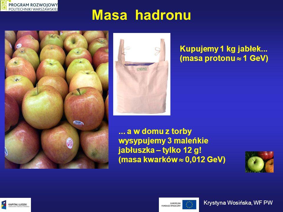 Masa hadronu Kupujemy 1 kg jabłek... (masa protonu  1 GeV)... a w domu z torby wysypujemy 3 maleńkie jabłuszka – tylko 12 g! (masa kwarków  0,012 Ge