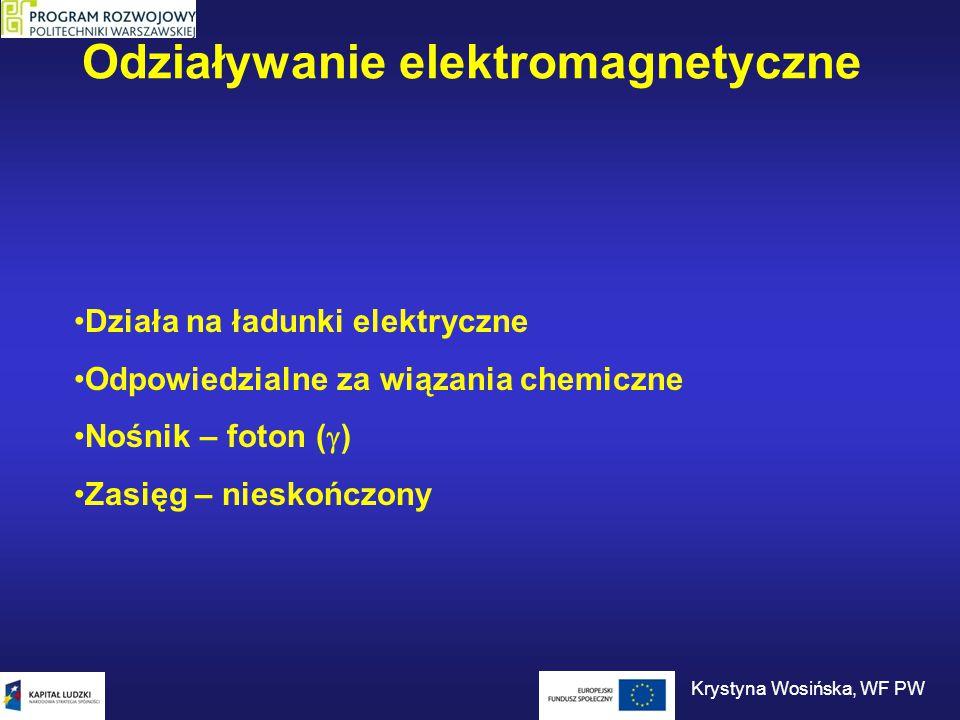 Odziaływanie elektromagnetyczne Działa na ładunki elektryczne Odpowiedzialne za wiązania chemiczne Nośnik – foton (  ) Zasięg – nieskończony Krystyna