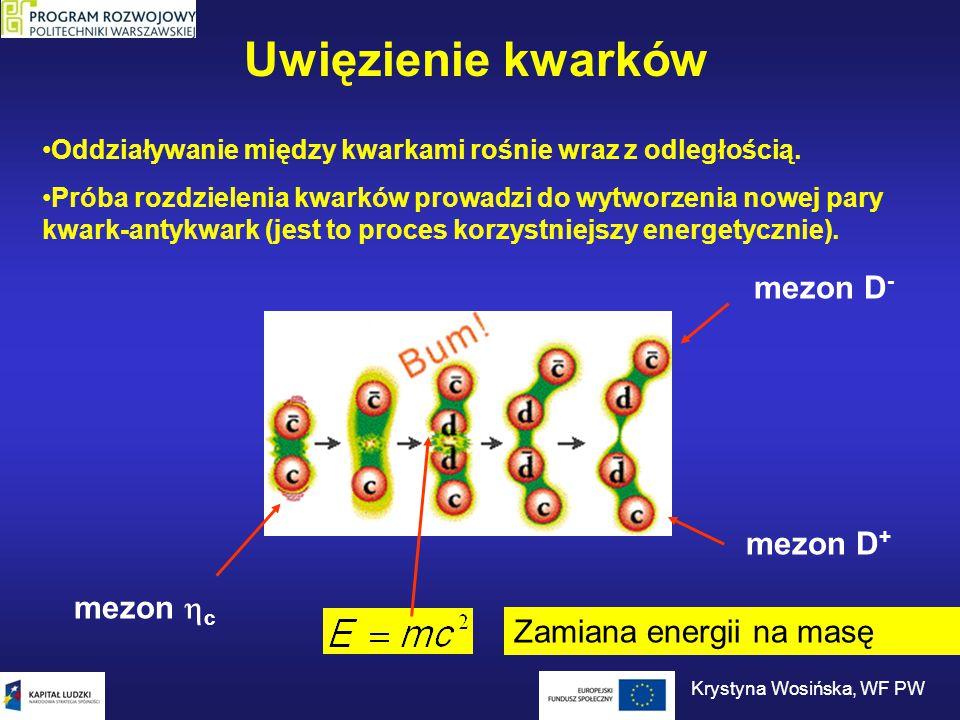 Uwięzienie kwarków Oddziaływanie między kwarkami rośnie wraz z odległością. Próba rozdzielenia kwarków prowadzi do wytworzenia nowej pary kwark-antykw