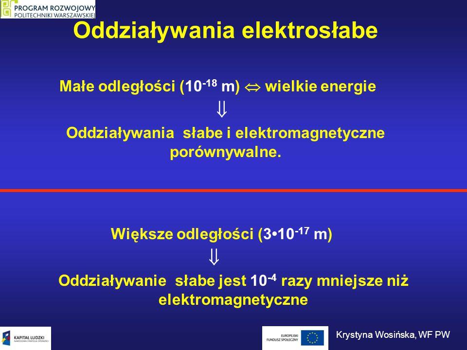 Oddziaływania elektrosłabe Małe odległości (10 -18 m)  wielkie energie  Oddziaływania słabe i elektromagnetyczne porównywalne. Większe odległości (3