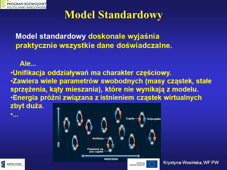 Model Standardowy Model standardowy doskonale wyjaśnia praktycznie wszystkie dane doświadczalne. Ale... Unifikacja oddziaływań ma charakter częściowy.