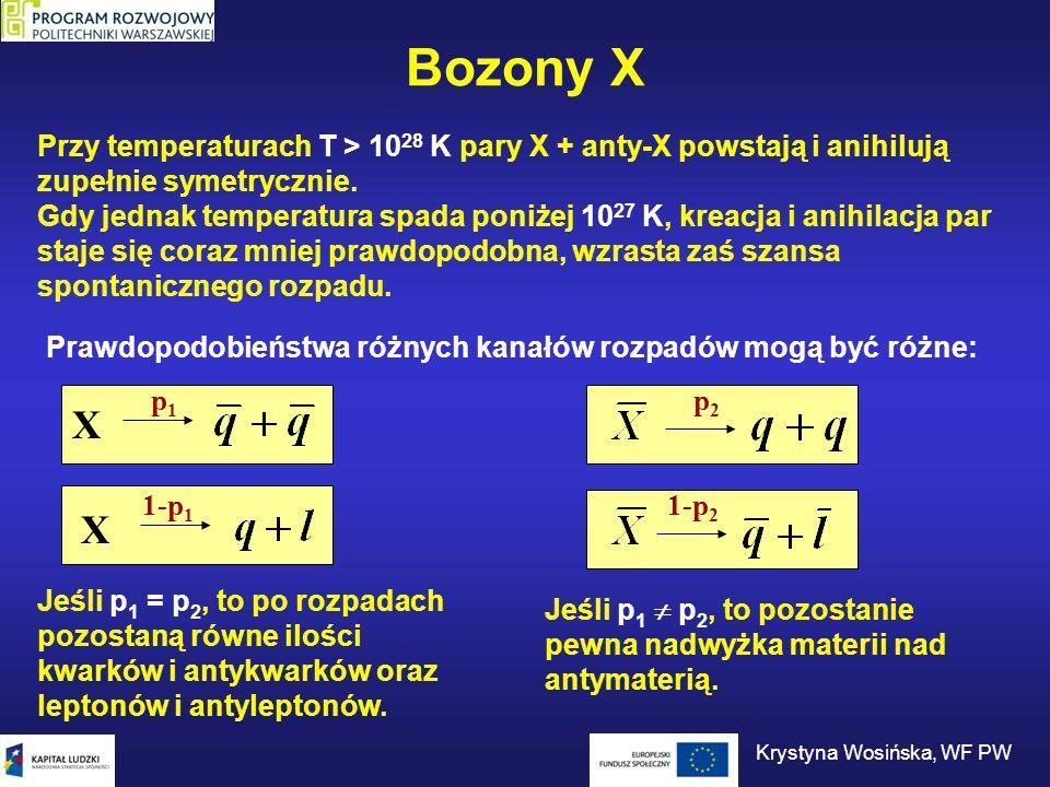 Przy temperaturach T > 10 28 K pary X + anty-X powstają i anihilują zupełnie symetrycznie. Gdy jednak temperatura spada poniżej 10 27 K, kreacja i ani