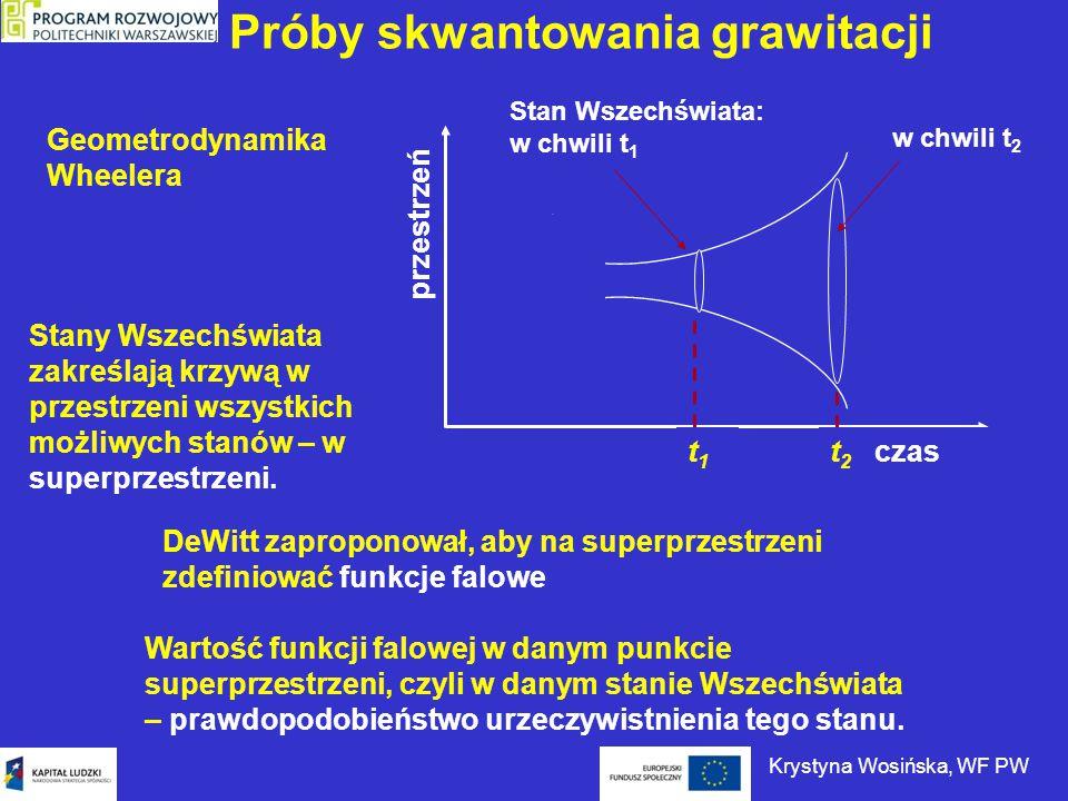 Próby skwantowania grawitacji przestrzeń t1t1 t2t2 Stan Wszechświata: w chwili t 1 w chwili t 2 Geometrodynamika Wheelera Stany Wszechświata zakreślaj