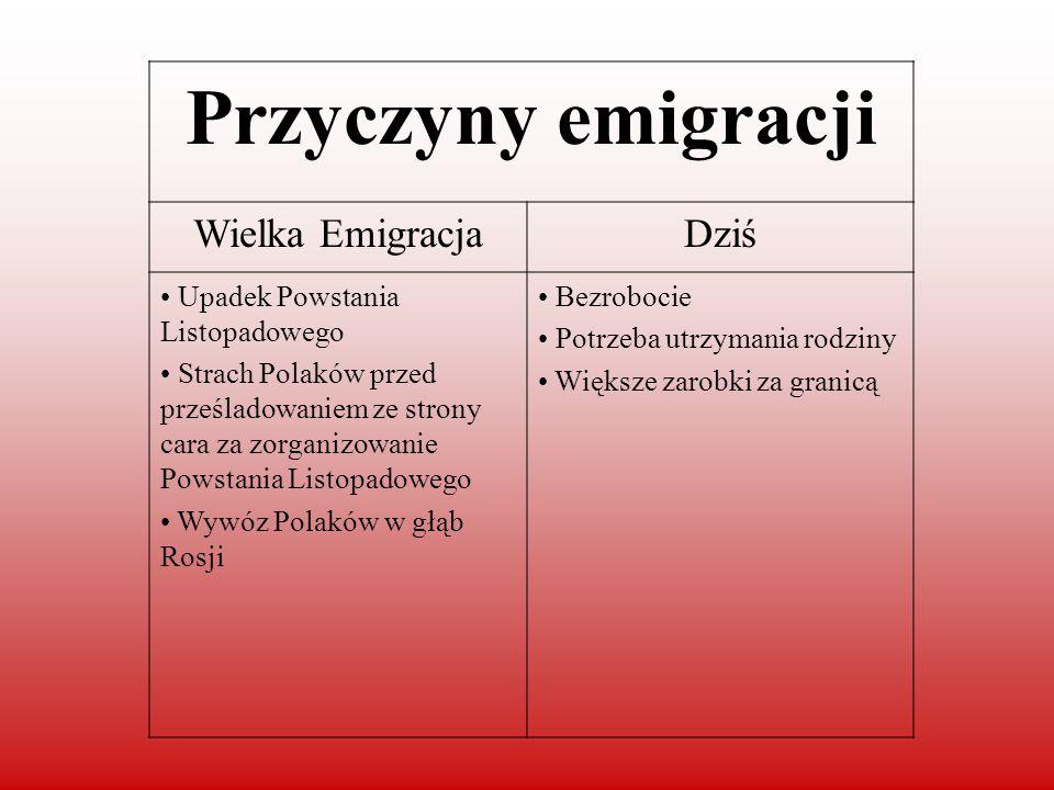 Przyczyny emigracji Wielka EmigracjaDziś Upadek Powstania Listopadowego Strach Polaków przed prześladowaniem ze strony cara za zorganizowanie Powstani