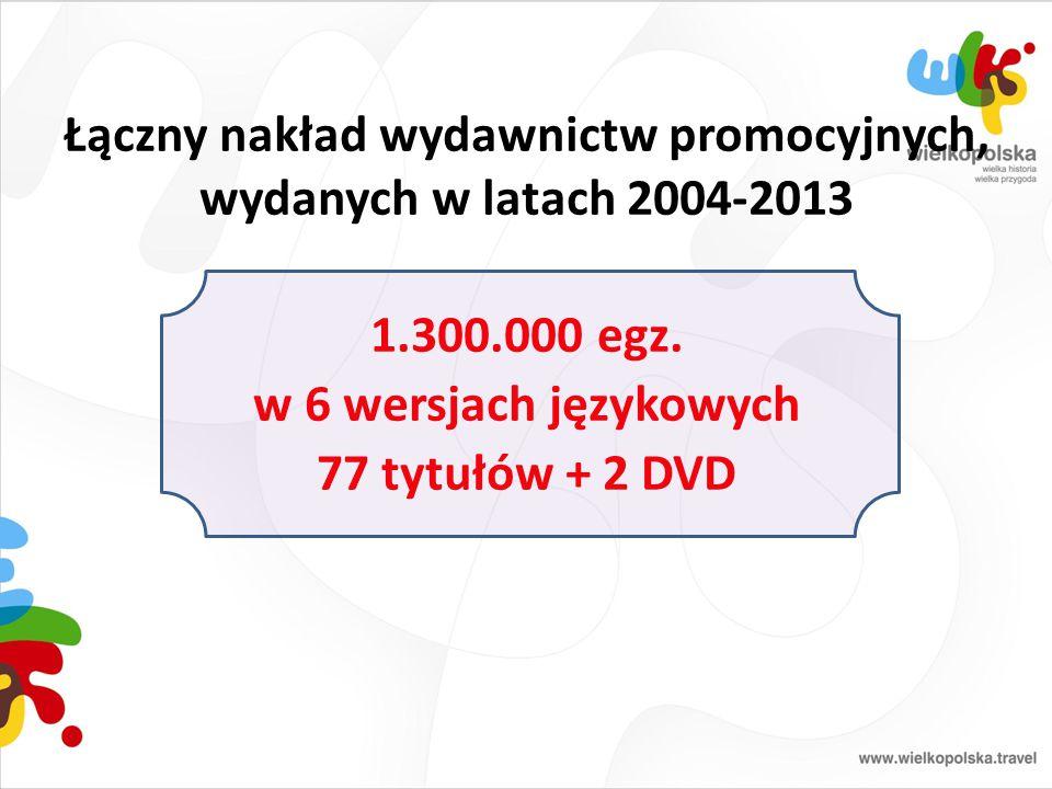 Łączny nakład wydawnictw promocyjnych, wydanych w latach 2004-2013 1.300.000 egz. w 6 wersjach językowych 77 tytułów + 2 DVD