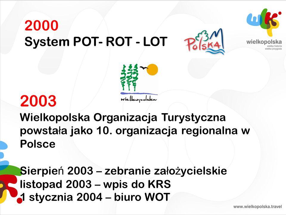 2000 System POT- ROT - LOT 2003 Wielkopolska Organizacja Turystyczna powsta ł a jako 10. organizacja regionalna w Polsce Sierpie ń 2003 – zebranie za