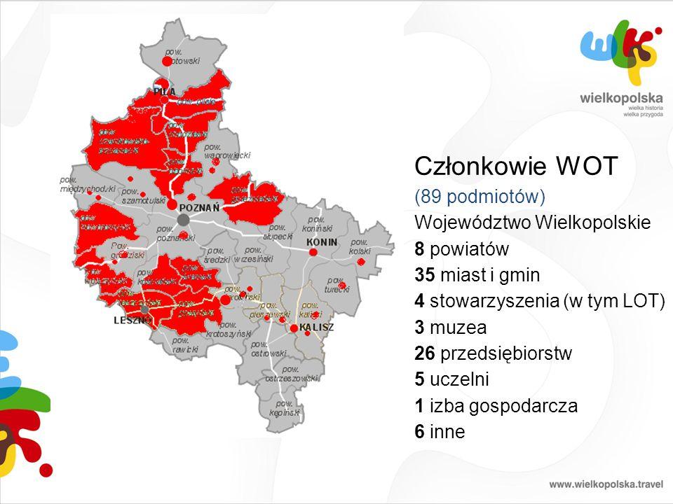 Członkowie WOT (89 podmiotów) Województwo Wielkopolskie 8 powiatów 35 miast i gmin 4 stowarzyszenia (w tym LOT) 3 muzea 26 przedsiębiorstw 5 uczelni 1