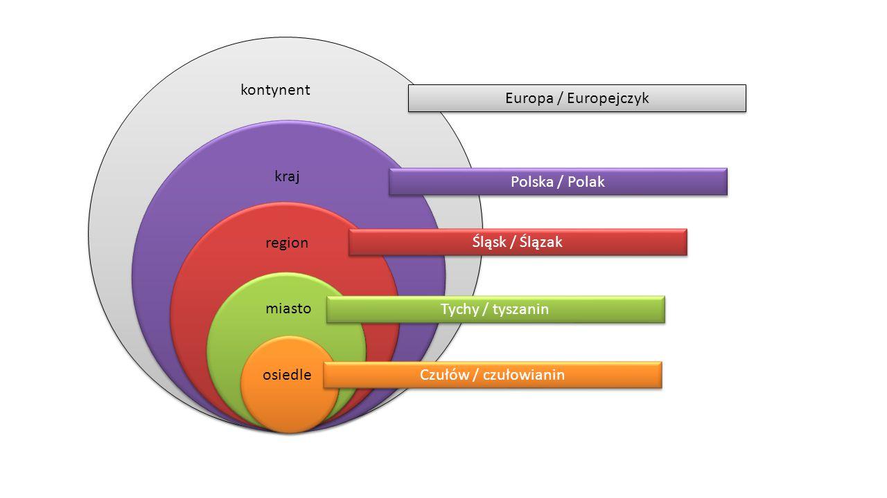 osiedle miasto region kraj kontynent Europa / Europejczyk Polska / Polak Śląsk / Ślązak Tychy / tyszanin Czułów / czułowianin