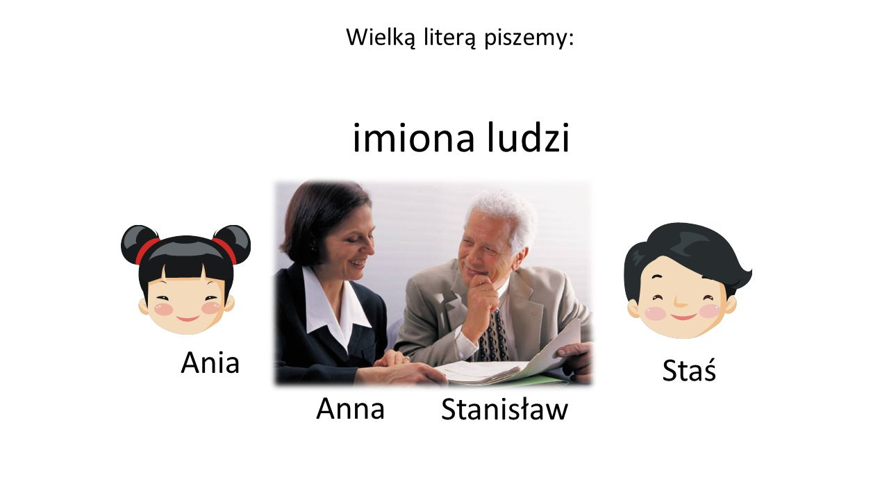 Wielką literą piszemy: imiona ludzi Stanisław Staś Anna Ania