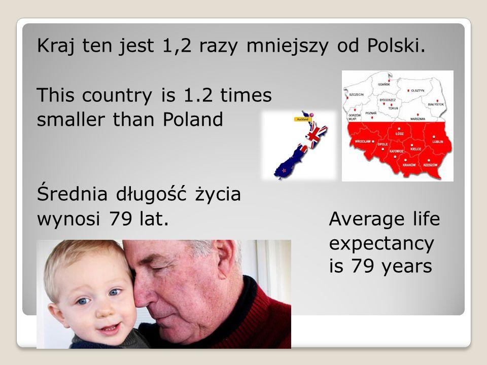Kraj ten jest 1,2 razy mniejszy od Polski. This country is 1.2 times smaller than Poland Średnia długość życia wynosi 79 lat.Average life expectancy i