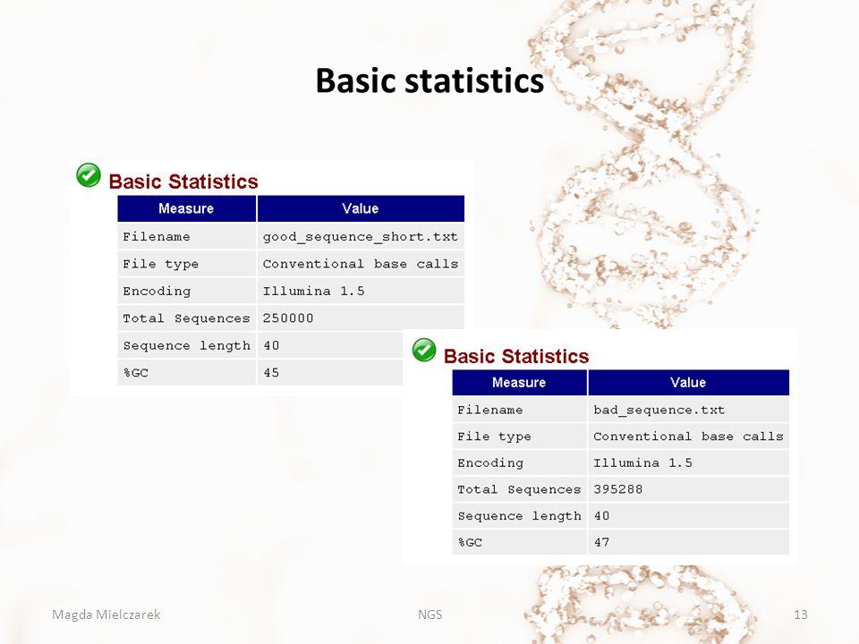 Basic statistics NGSMagda Mielczarek13