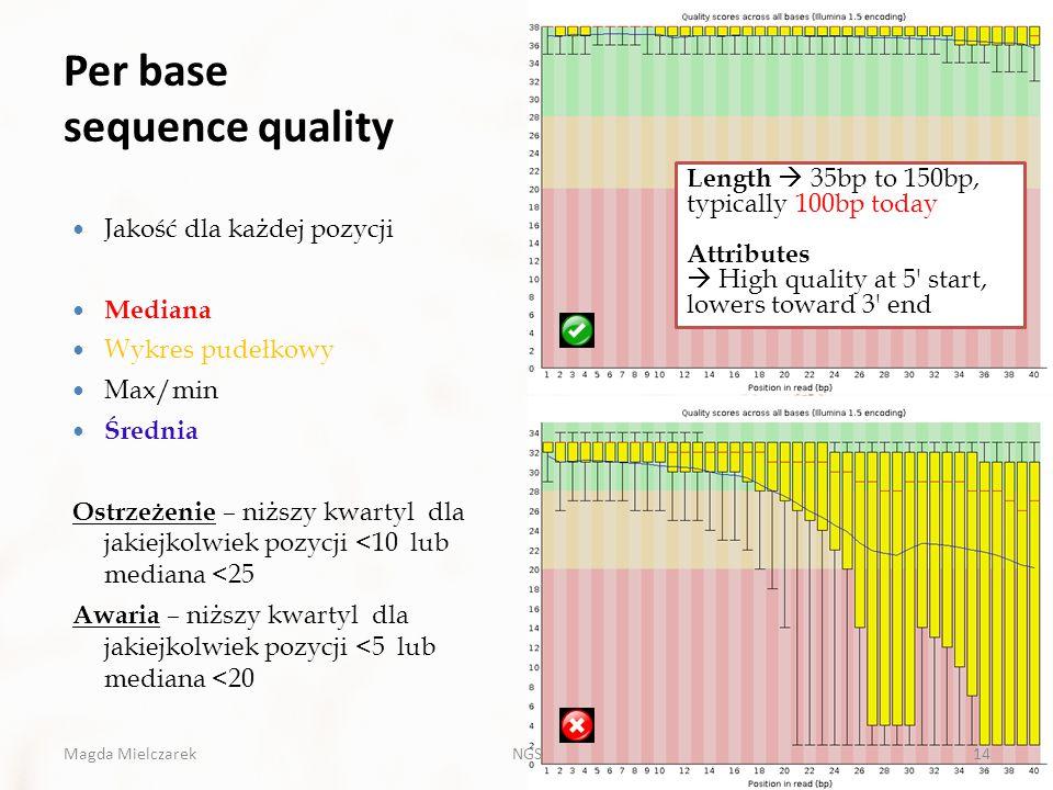 Per base sequence quality Jakość dla każdej pozycji Mediana Wykres pudełkowy Max/min Średnia Ostrzeżenie – niższy kwartyl dla jakiejkolwiek pozycji <1