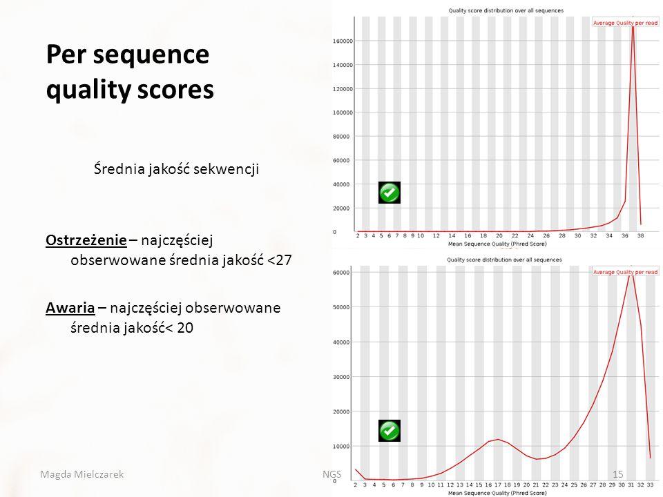 Per sequence quality scores Średnia jakość sekwencji Ostrzeżenie – najczęściej obserwowane średnia jakość <27 Awaria – najczęściej obserwowane średnia