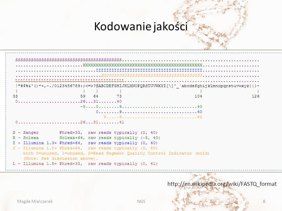 Magda MielczarekNGS29 NameOSInputOutputSupported platformsIndexing methodGapped alignment BarraCUDALinFASTQSAMIlluminaFM index (BWT)yes BFASTLinFASTQSAMIllumina, ABI SOLiD, 454 Multiple (hash, tree, …) yes BowtieLin, Mac, WinFASTQ, FASTASAMIllumina, ABI SOLiDFM index (BWT)no Bowtie2Lin, Mac, WinFASTQ, FASTA, QSEQ SAMIllumina, 454FM index (BWT)yes BWALin(CS)FASTQ, FASTASAMIllumina, ABI SOLiD(1) FM index (BWT)yes BWA-SWLinFASTQ, FASTASAM454FM index (BWT)yes ELANDLinFASTQ, FASTASAMIllumina-no MAQLinFASTQ, FASTAMaqIlluminaHash basedyes MosaikLin, Mac, WinFASTQ, FASTASAM, BED, several others Illumina, ABI SOLiD, 454 -yes mrFASTLinFASTQ, FASTASAM, DIVETIlluminaHash basedyes mrsFASTLinFASTQ, FASTASAM, DIVETIlluminaHash basedno NovoalignLin, MacFASTQ, (CS)FASTASAM, TXTIllumina, ABI SOLiD-yes SOAP2LinFASTQ, FASTASOAP (2)IlluminaFM index (BWT)yes SOAP3LinFASTQ, FASTASAMIlluminaFM index (BWT)no SSAHA2Lin, MacFASTASAM, GFFIllumina, ABI SOLiD, 454 Tree indexyes StampyLin, MacFASTQ, FASTASAMIllumina, 454FM index (BWT)- YOABSLin--IlluminaFM & Tree indexyes Przykłady programów Tabela2.