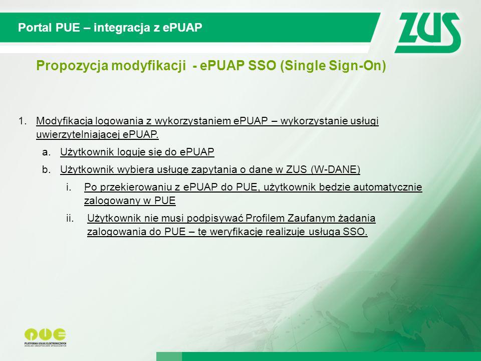 © 2012 Deloitte Projekt współfinansowany ze środków Unii Europejskiej w ramach Europejskiego Funduszu Społecznego Portal PUE – integracja z ePUAP Propozycja modyfikacji - ePUAP SSO (Single Sign-On) 1.Modyfikacja logowania z wykorzystaniem ePUAP – wykorzystanie usługi uwierzytelniającej ePUAP.