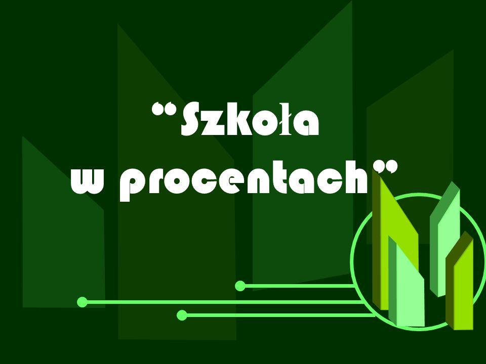 """""""Szko ł a w procentach"""""""