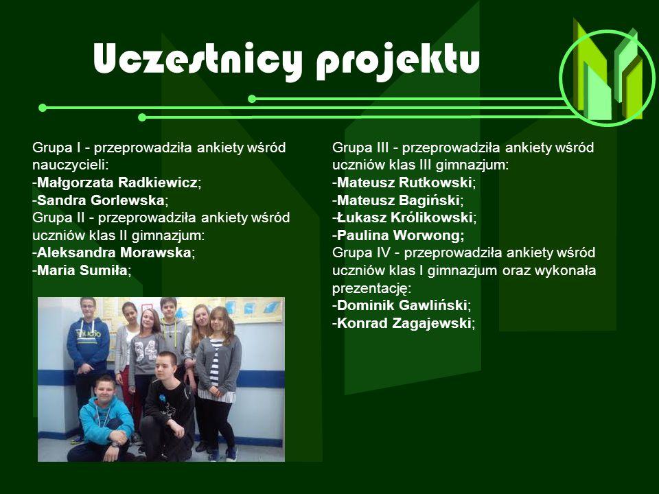 Uczestnicy projektu Grupa I - przeprowadziła ankiety wśród nauczycieli: -Małgorzata Radkiewicz; -Sandra Gorlewska; Grupa II - przeprowadziła ankiety w