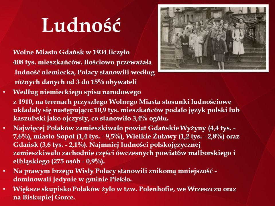 Ludność Wolne Miasto Gdańsk w 1934 liczyło 408 tys. mieszkańców. Ilościowo przeważała ludność niemiecka, Polacy stanowili według różnych danych od 3 d