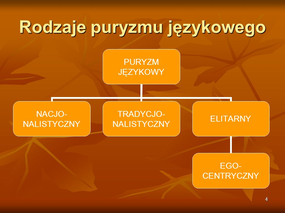 4 Rodzaje puryzmu językowego PURYZM JĘZYKOWY NACJO- NALISTYCZNY TRADYCJO- NALISTYCZNY ELITARNY EGO- CENTRYCZNY