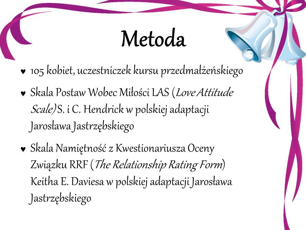 Metoda 105 kobiet, uczestniczek kursu przedmałżeńskiego Skala Postaw Wobec Miłości LAS (Love Attitude Scale) S. i C. Hendrick w polskiej adaptacji Jar