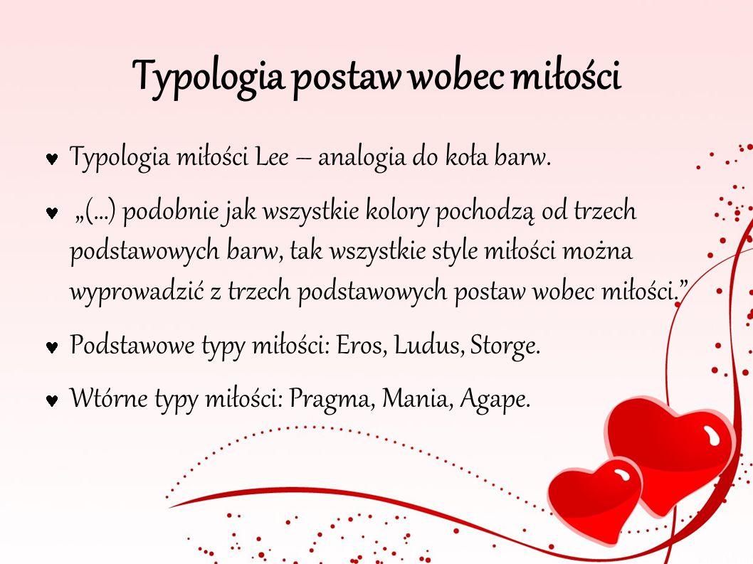 """Typologia postaw wobec miłości Typologia miłości Lee – analogia do koła barw. """"(…) podobnie jak wszystkie kolory pochodzą od trzech podstawowych barw,"""
