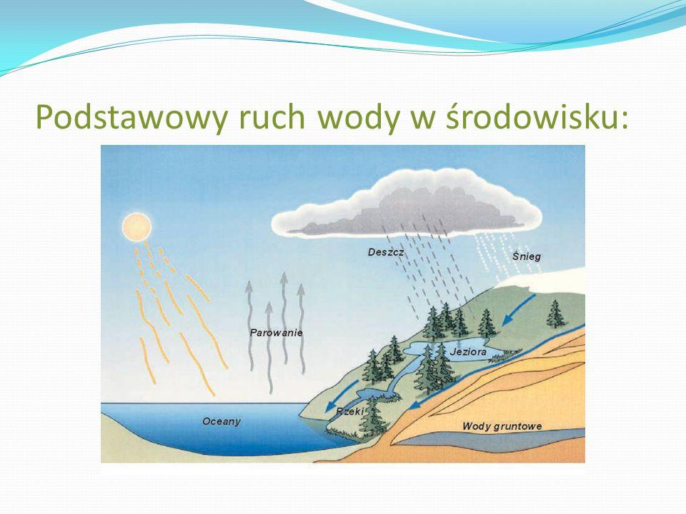 Zastosowanie wody : Woda znajduje szerokie zastosowanie: używana jest do spożycia, do celów gospodarczo- bytowych, w przemyśle itp., stosuje się jako nośnik ciepła (chłodnictwo i ogrzewnictwo), energię mechaniczną wód naturalnych przetwarza się w zakładach hydroenergetycznych na inne rodzaje energii, np.