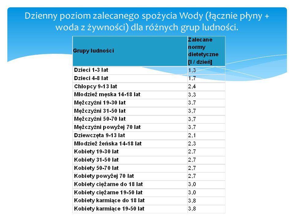Która woda mineralna jest najlepsza? 12 3 45