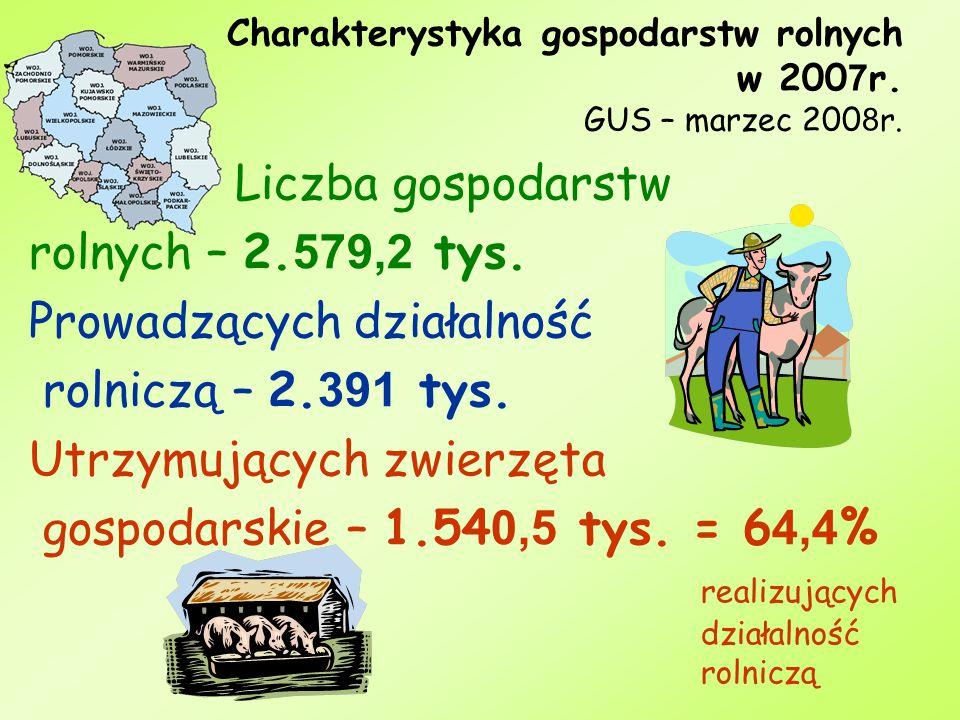 Charakterystyka gospodarstw rolnych w 200 7 r. GUS – marzec 200 8 r. Liczba gospodarstw rolnych – 2. 579,2 tys. Prowadzących działalność rolniczą – 2.