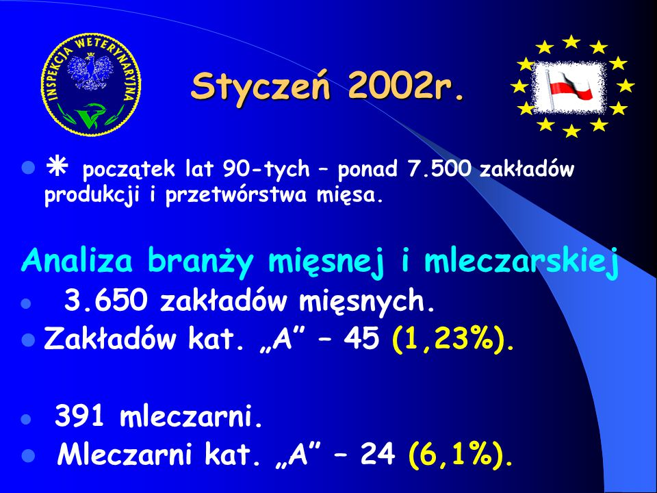 Rzeźnie w Polsce - 618 = - 34%