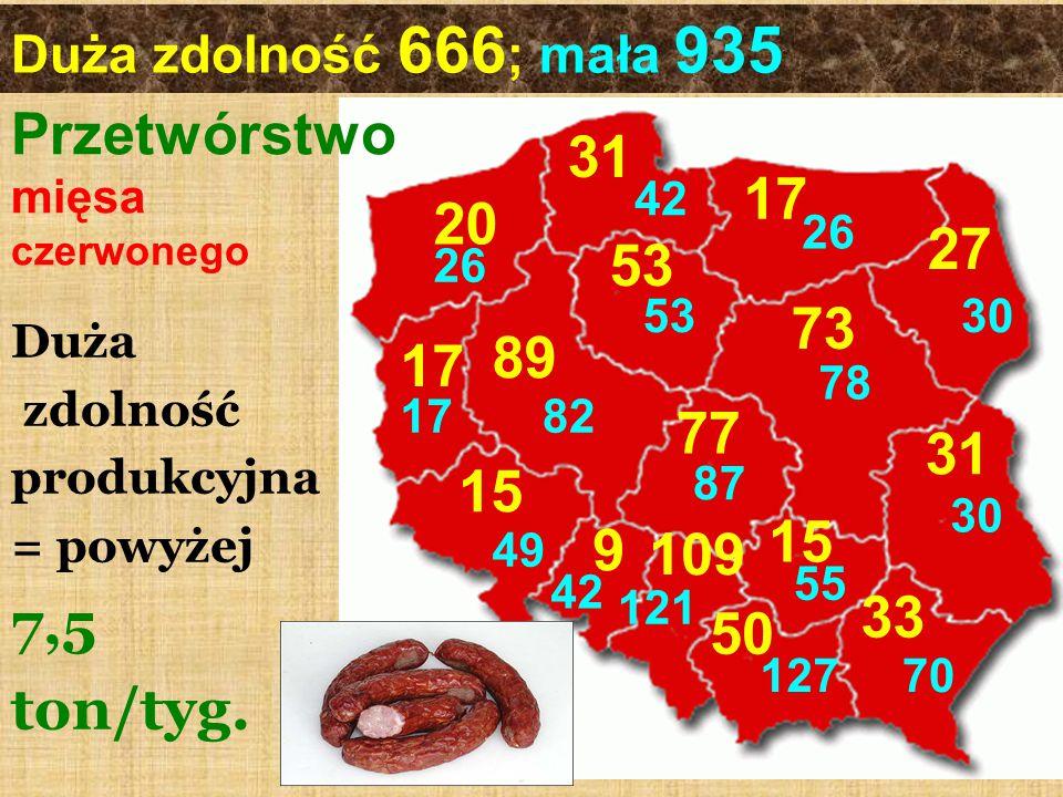 Przetwórstwo mięsa czerwonego Duża zdolność produkcyjna = powyżej 7,5 ton/tyg. 27 30 53 31 42 109 121 15 55 50 127 33 70 31 30 77 87 17 26 9 42 89 82