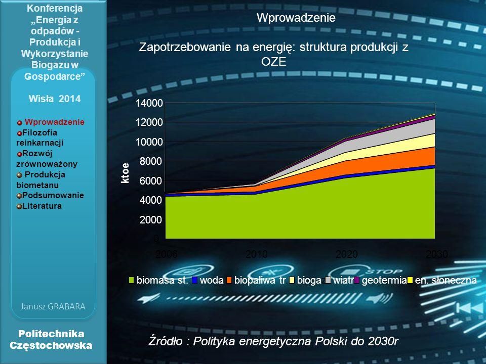 """Politechnika Częstochowska Janusz GRABARA Konferencja """"Energia z odpadów - Produkcja i Wykorzystanie Biogazu w Gospodarce"""" Wisła 2014 Wprowadzenie Fil"""