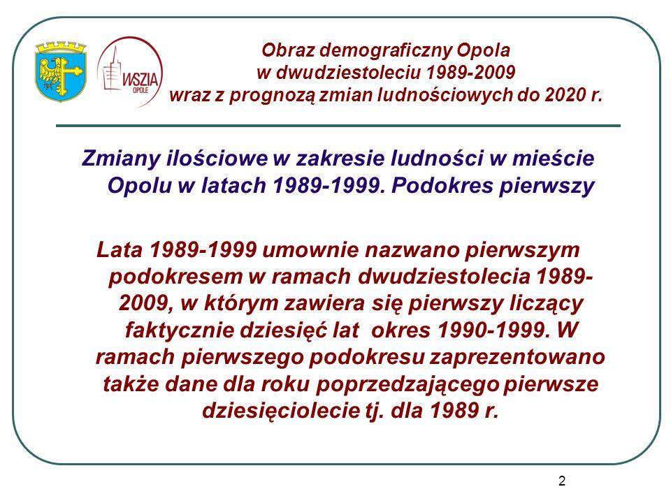 2 Zmiany ilościowe w zakresie ludności w mieście Opolu w latach 1989-1999. Podokres pierwszy Lata 1989-1999 umownie nazwano pierwszym podokresem w ram