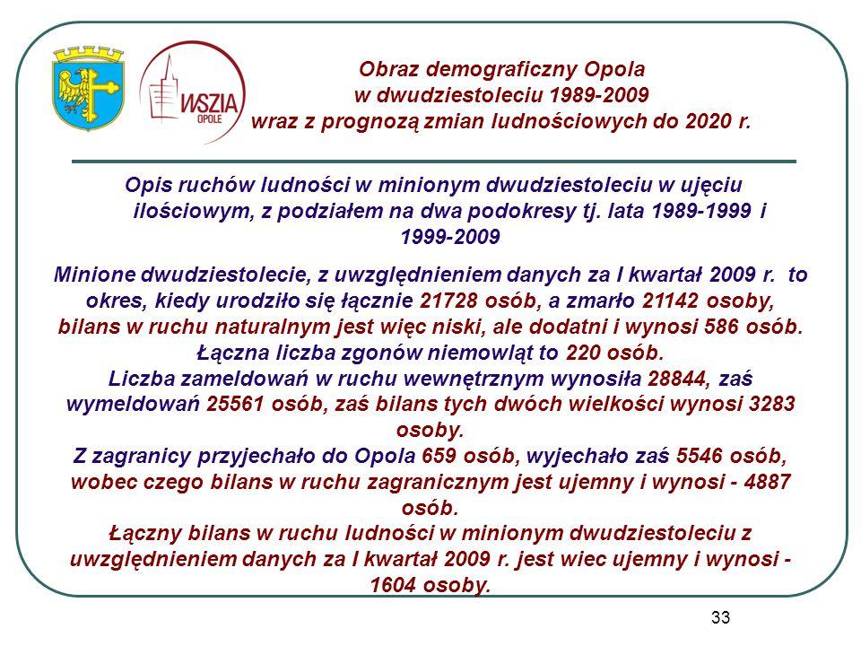 33 Opis ruchów ludności w minionym dwudziestoleciu w ujęciu ilościowym, z podziałem na dwa podokresy tj. lata 1989-1999 i 1999-2009 Obraz demograficzn