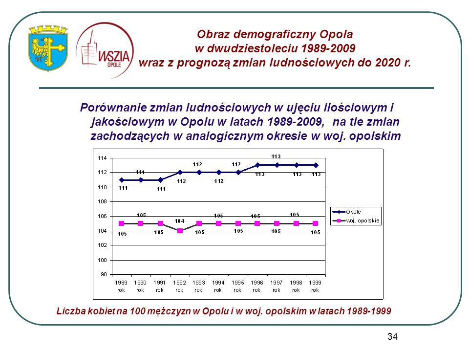 34 Porównanie zmian ludnościowych w ujęciu ilościowym i jakościowym w Opolu w latach 1989-2009, na tle zmian zachodzących w analogicznym okresie w woj