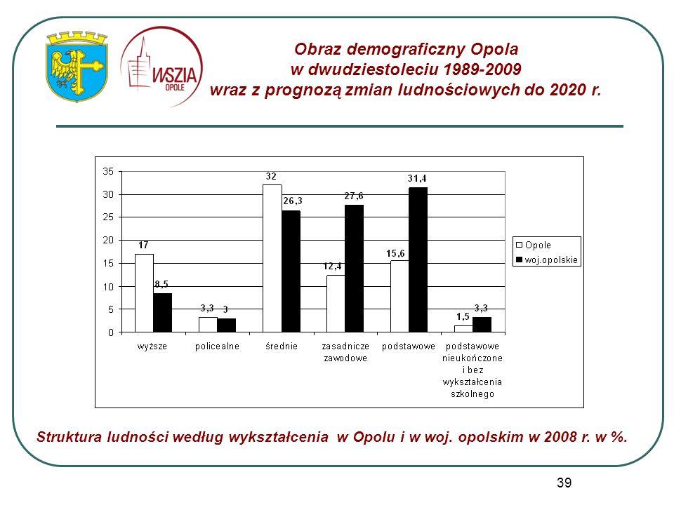 39 Obraz demograficzny Opola w dwudziestoleciu 1989-2009 wraz z prognozą zmian ludnościowych do 2020 r. Struktura ludności według wykształcenia w Opol