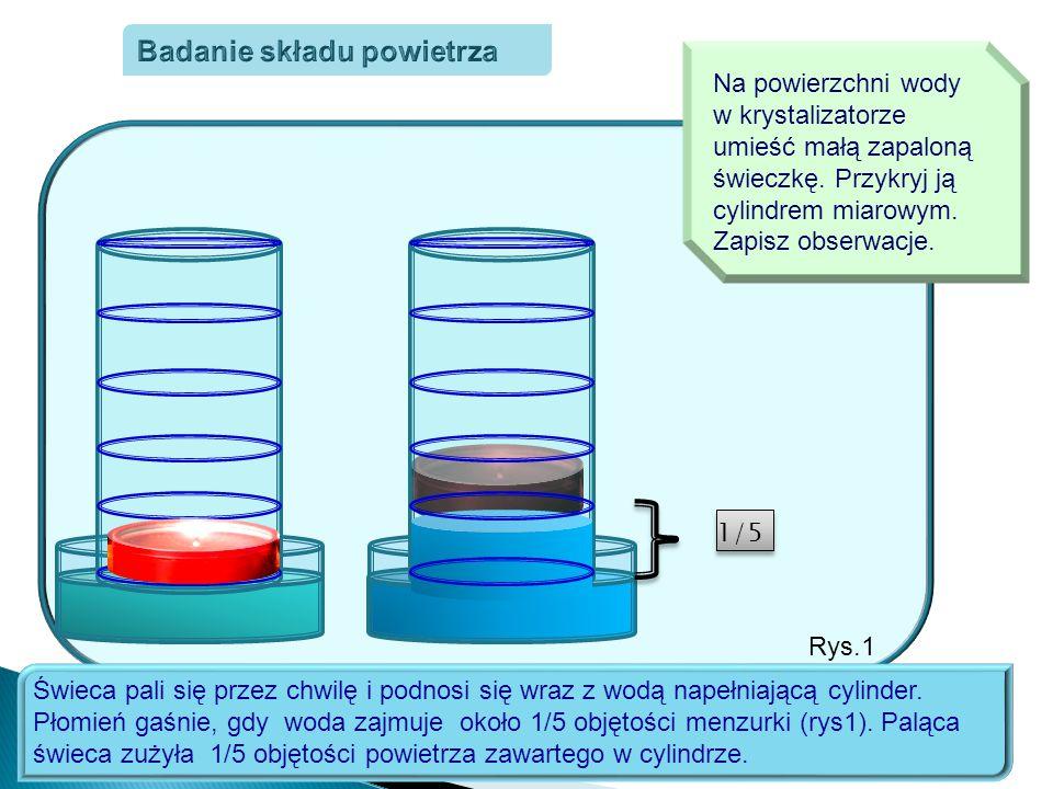 Na powierzchni wody w krystalizatorze umieść małą zapaloną świeczkę. Przykryj ją cylindrem miarowym. Zapisz obserwacje. 1/5 Świeca pali się przez chwi