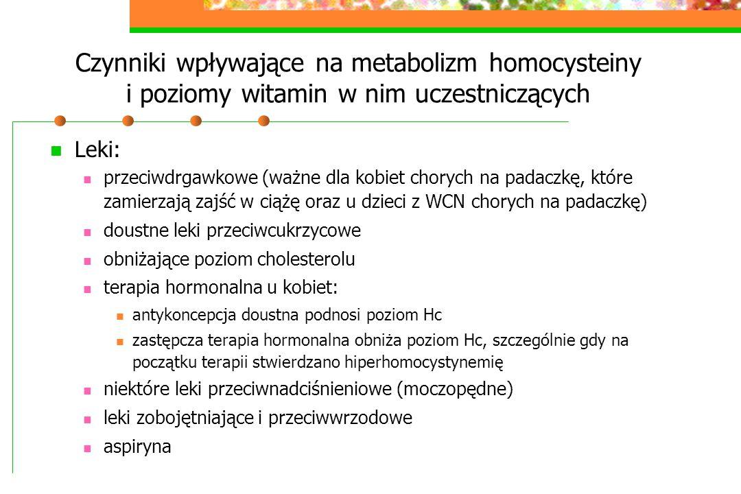 Czynniki wpływające na metabolizm homocysteiny i poziomy witamin w nim uczestniczących Leki: przeciwdrgawkowe (ważne dla kobiet chorych na padaczkę, k