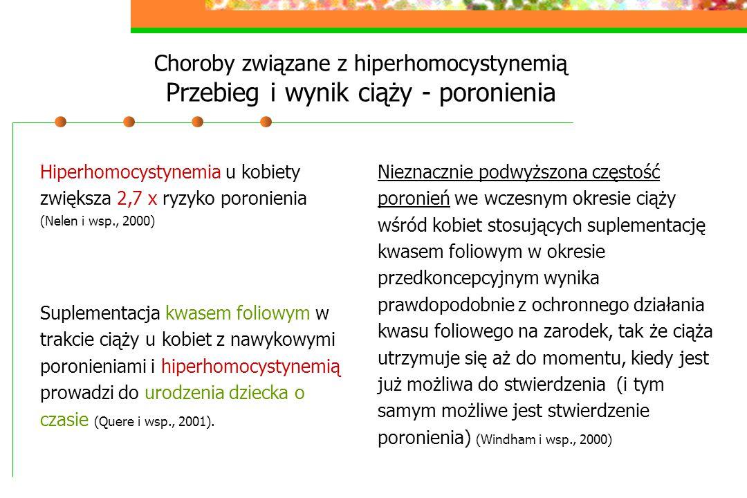 Choroby związane z hiperhomocystynemią Przebieg i wynik ciąży - poronienia Nieznacznie podwyższona częstość poronień we wczesnym okresie ciąży wśród k