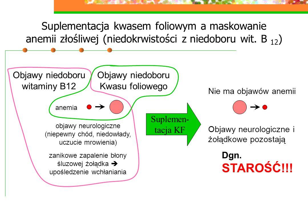 Suplementacja kwasem foliowym a maskowanie anemii złośliwej (niedokrwistości z niedoboru wit. B 12 ) Objawy niedoboru witaminy B12 anemia objawy neuro