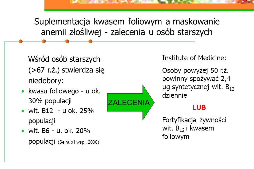 Suplementacja kwasem foliowym a maskowanie anemii złośliwej - zalecenia u osób starszych Wśród osób starszych (>67 r.ż.) stwierdza się niedobory: kwas
