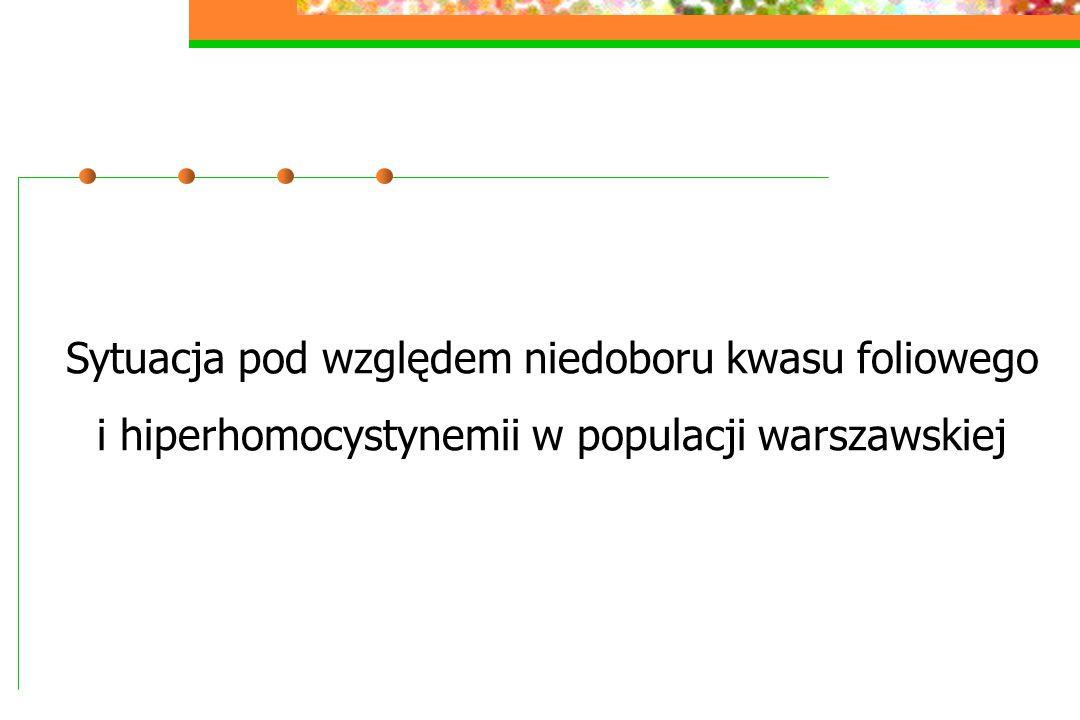 Sytuacja pod względem niedoboru kwasu foliowego i hiperhomocystynemii w populacji warszawskiej