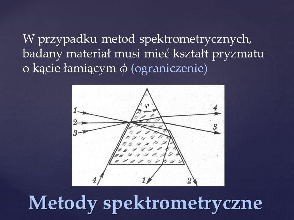 Metody spektrometryczne W przypadku metod spektrometrycznych, badany materiał musi mieć kształt pryzmatu o kącie łamiącym φ (ograniczenie)