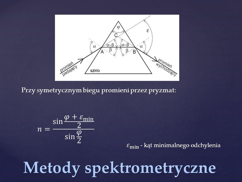 Metody spektrometryczne Przy symetrycznym biegu promieni przez pryzmat: