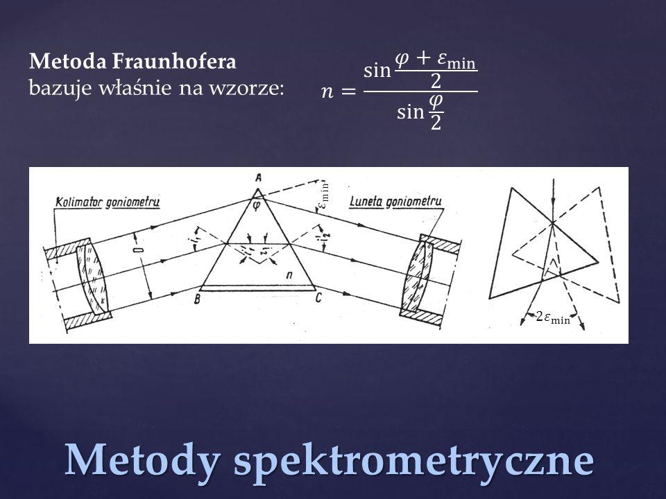 Metody spektrometryczne Metoda Fraunhofera bazuje właśnie na wzorze:
