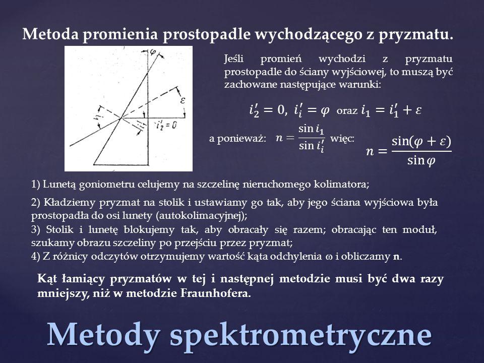 Metody spektrometryczne Metoda promienia prostopadle wychodzącego z pryzmatu. Jeśli promień wychodzi z pryzmatu prostopadle do ściany wyjściowej, to m