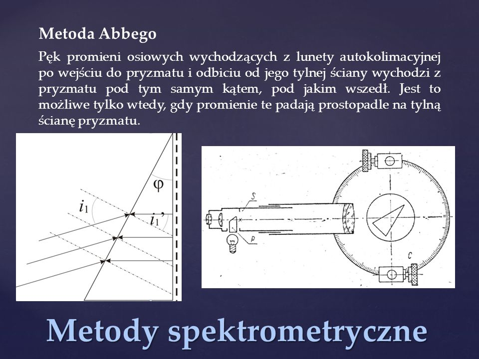 Metody spektrometryczne Metoda Abbego Pęk promieni osiowych wychodzących z lunety autokolimacyjnej po wejściu do pryzmatu i odbiciu od jego tylnej ści
